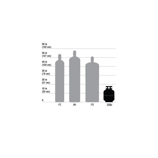 Ethylene Oxide (C2H4O)