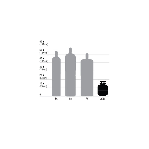 PROPYLENE, POLYMER, Gas Cylinder 30LB tank